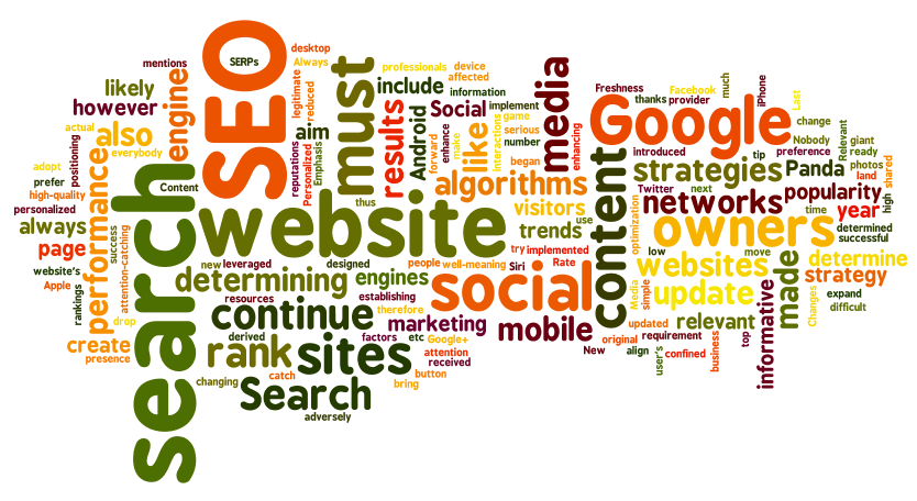 internet marketing packages